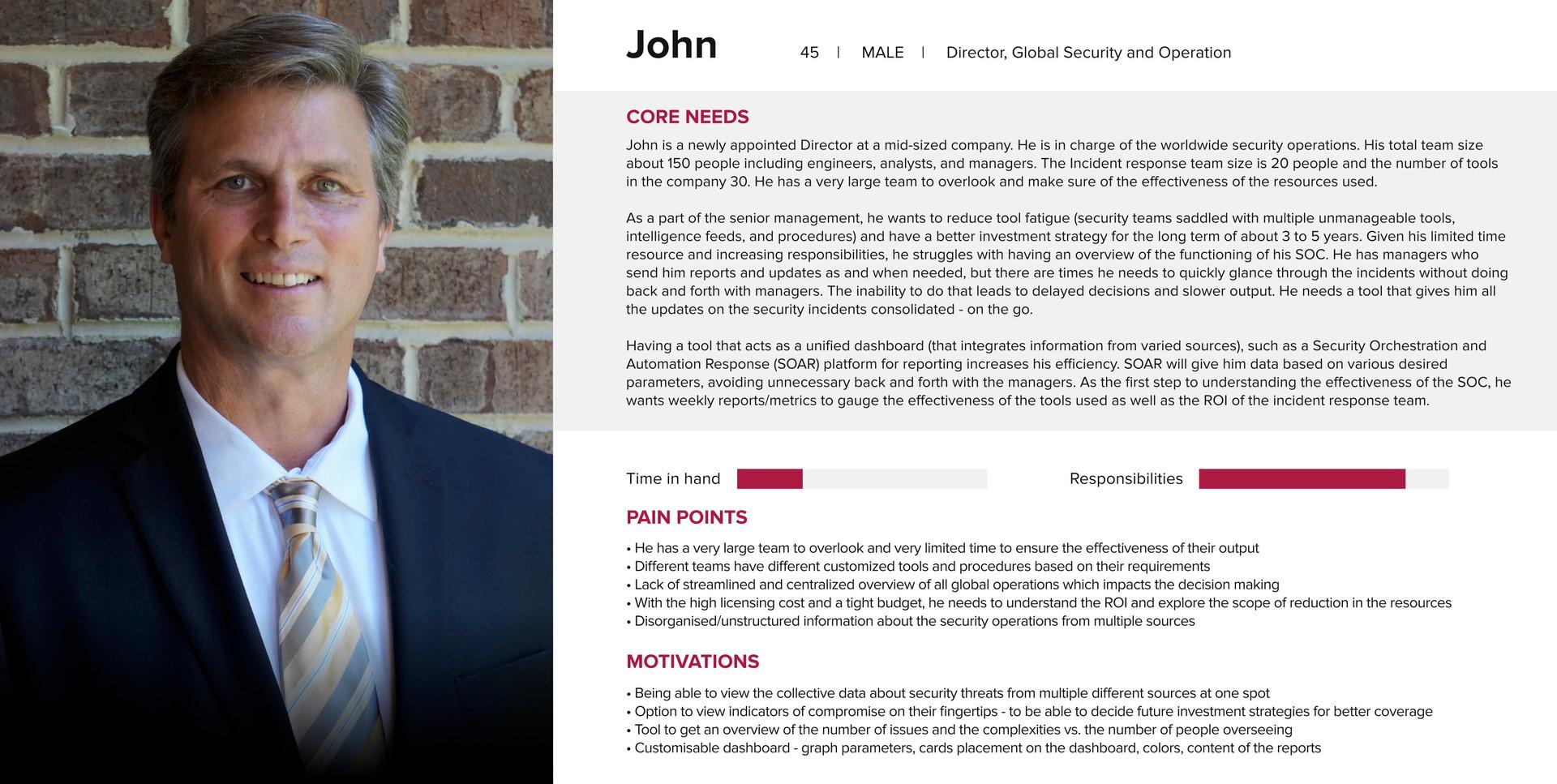 John's Persona.jpg