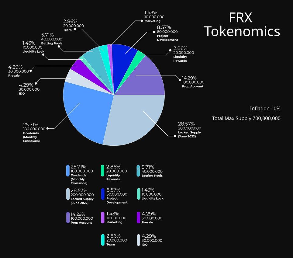 FRX%20Tokenomics%201_edited.jpg