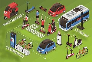 plan-mobilité-image.jpg
