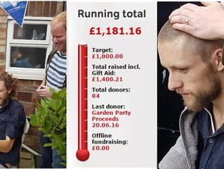 Fundraising Grand Total