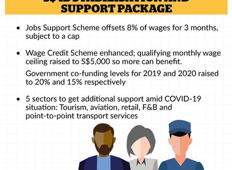 The Economics of Singapore Budget 2020
