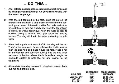Stud extraction.jpg