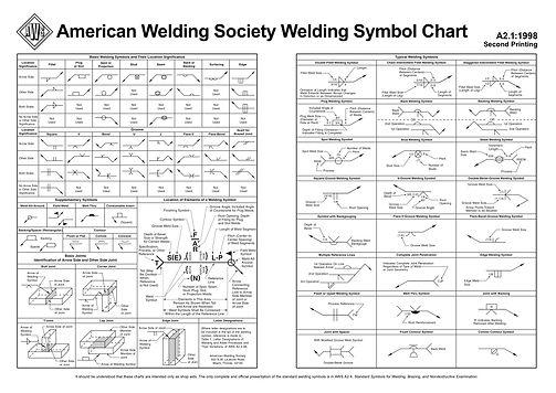 AWS Weld Symbol Guide POSTER.jpg