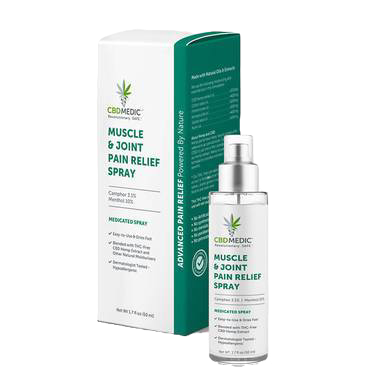 Muscle & Joint Pain Relief Spray