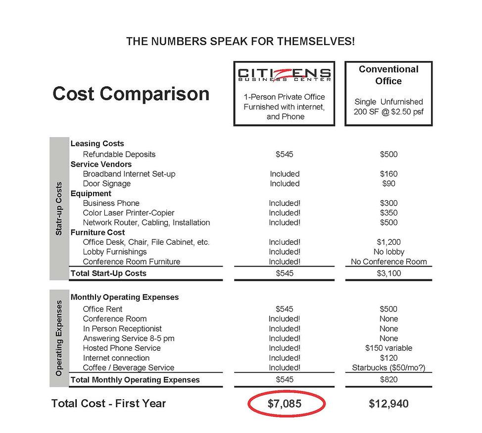 Cost Comparison - 1.jpg