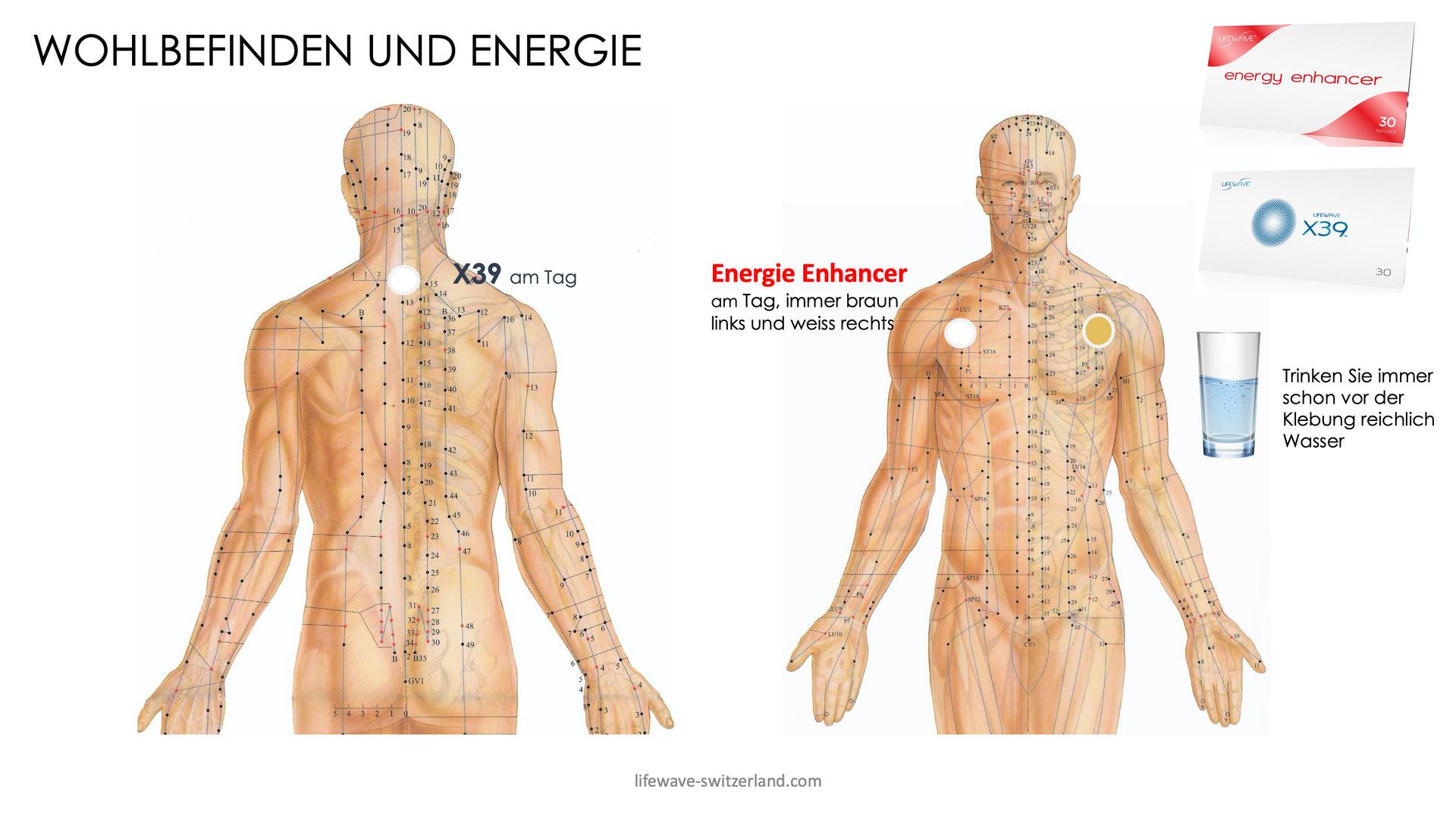 Wohlbefinden und Energie.png