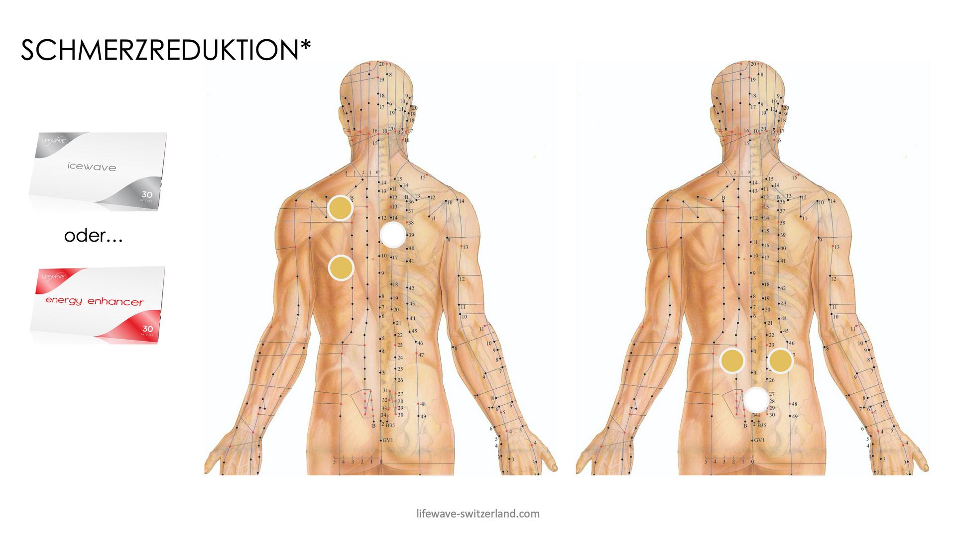 Schmerzreduktion Dreieck.png