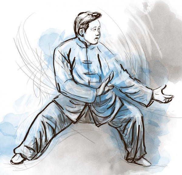 Forma da mão do Tai Chi Chuan