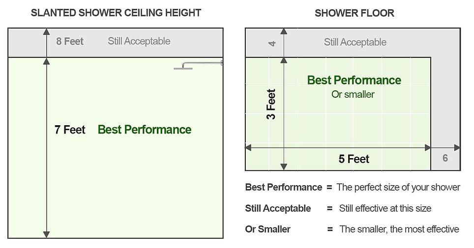 shower_size.jpg
