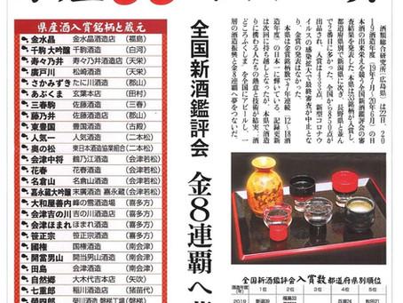 令和2年の全国新酒鑑評会の結果のお知らせ