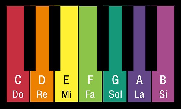 keyboard kleur met namen.png