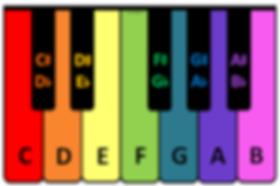 keyboard met boomwhackerkleuren