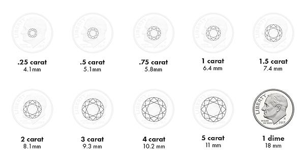 diamond-carat-scale.png
