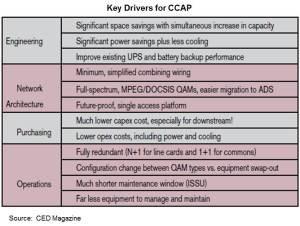 CCAP_Drivers