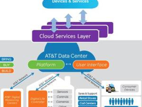 AT&T Expands Digital Life Capabilities; Going International in 2015