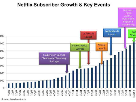Netflix's Plans for Global Domination May Hit a Few Speed Bumps (Updated Jan 22, 2015)