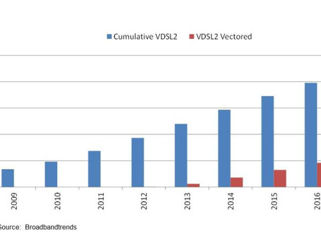Demand for VDSL2 Vectoring Expected to Be Significant
