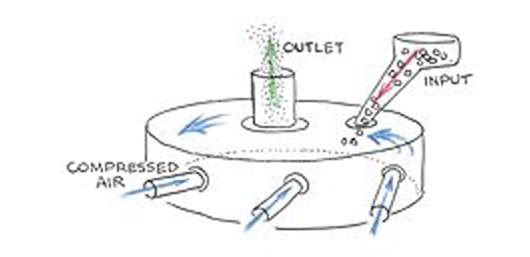 Spiralstahlmuehle.png