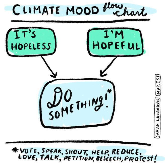 climatemoods.jpg