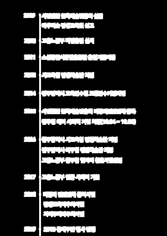 연혁수정4.png