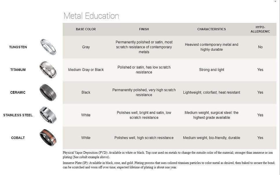 metal education.JPG
