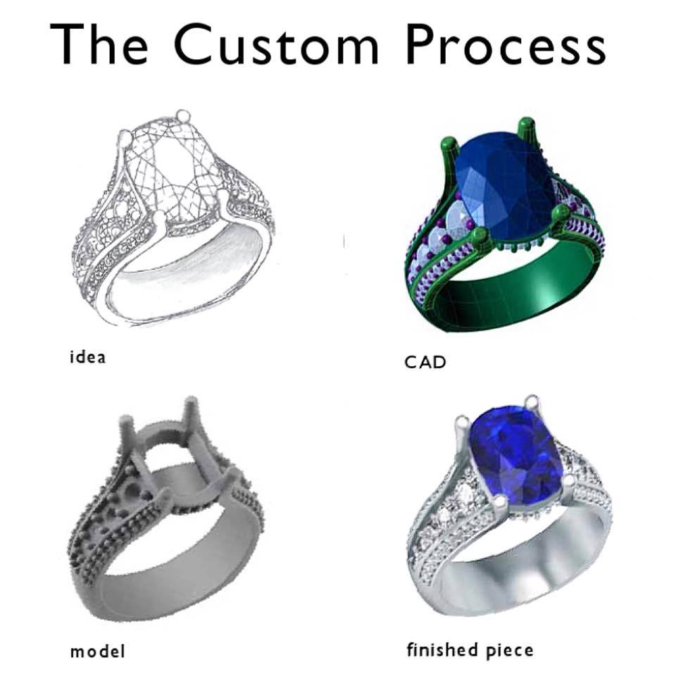 CAD Designed rings in Dallas