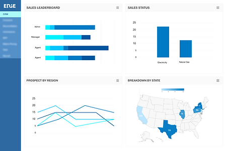 Dashboards (CRM).png