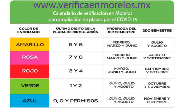 Calendario verificacion Morelos 2020