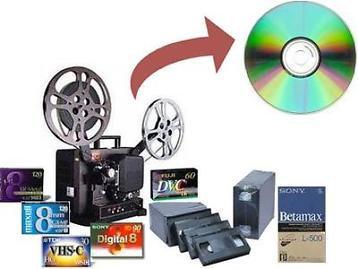 Video digitaliseren