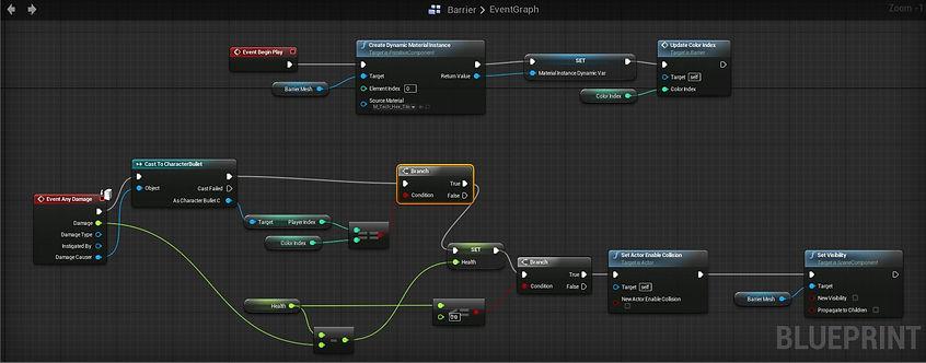 Barrier-Event-Graph-1.jpg