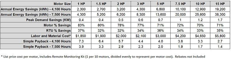 Savings Graph RTU.jpg