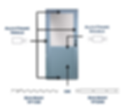 Alco Screen Door Profiles