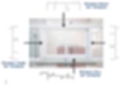 WSD Peremeter Profile