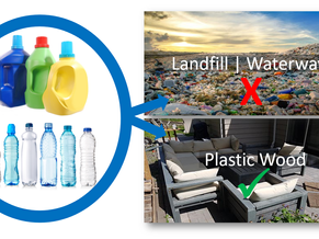 Recycle Plastic Into.....