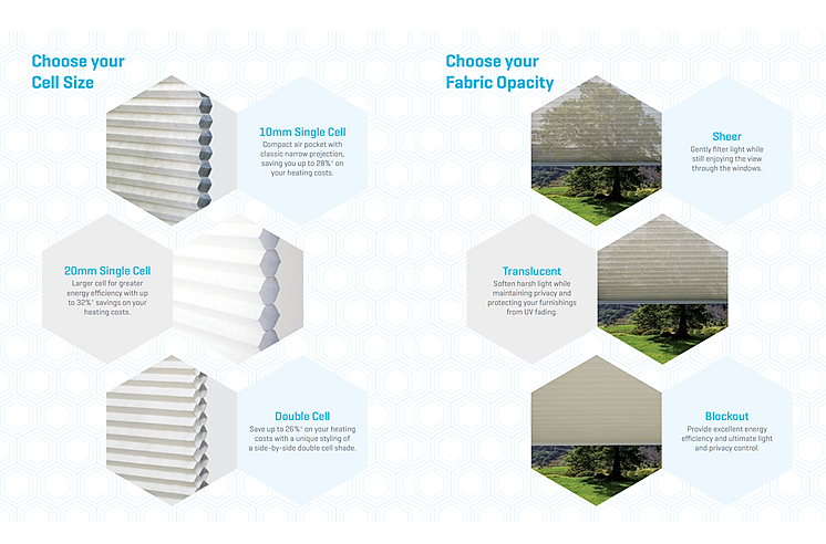 Honeycomb blinds come in a range of cell sizes.