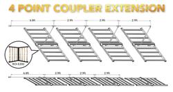 coupler extension