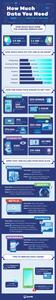 data social media