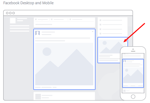 Right column Facebook ad layout