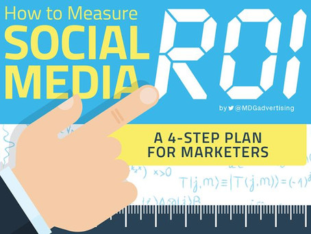 4 simple steps for measuring your social media strategy success