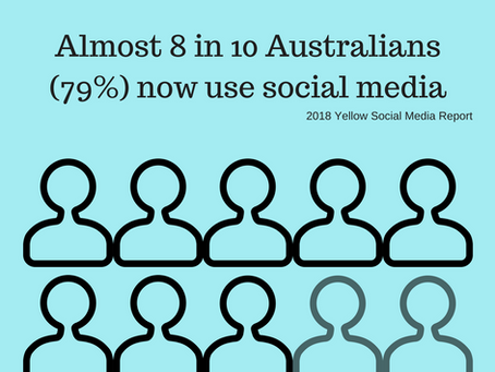 WA businesses top social media presence