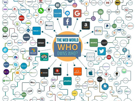 Who owns who on the web