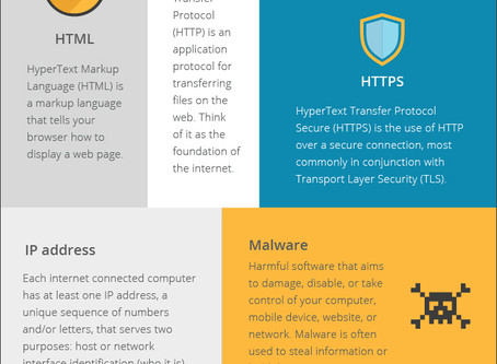 Common web hosting terms defined
