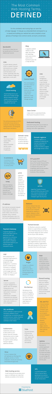 web hosting web design URL