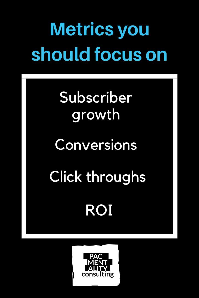 key metrics email marketing SEO ROI