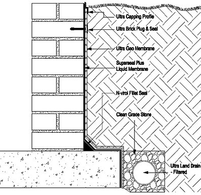 CSSW Basement Waterproofing Design And Cellar Tanking