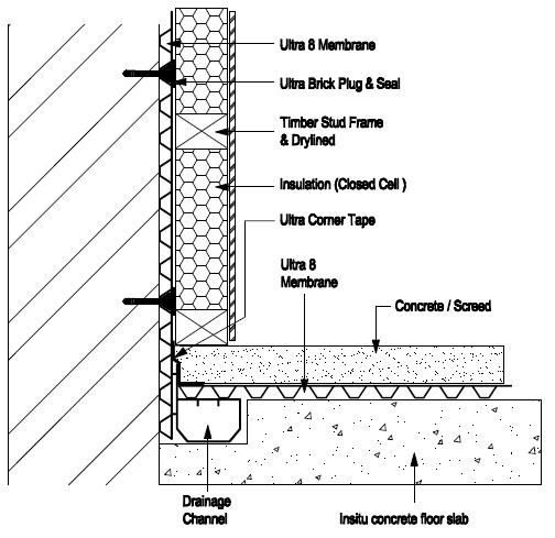 Foundation Waterproofing Details : Waterproofing existing concrete floors gurus floor