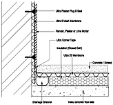 Membrane for basement tanking systems