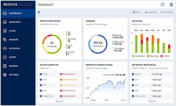 acronis_backup_dashboard.png
