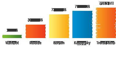 av-slide-disk.png