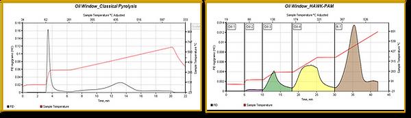 Oil_Window_Classical_vs_HAWK-PAM.png